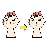 080.acne